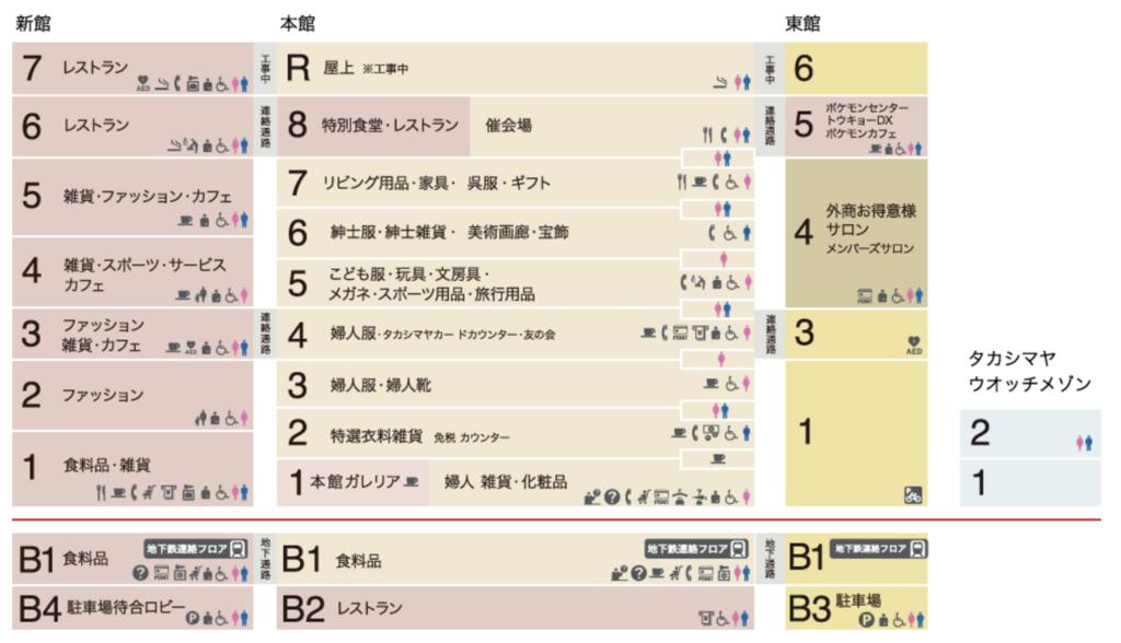日本橋高島屋,S.C.,ポケモン,アクセス