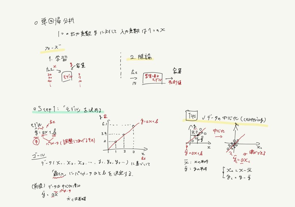 数学地の知識を利用した単回帰分析の概要
