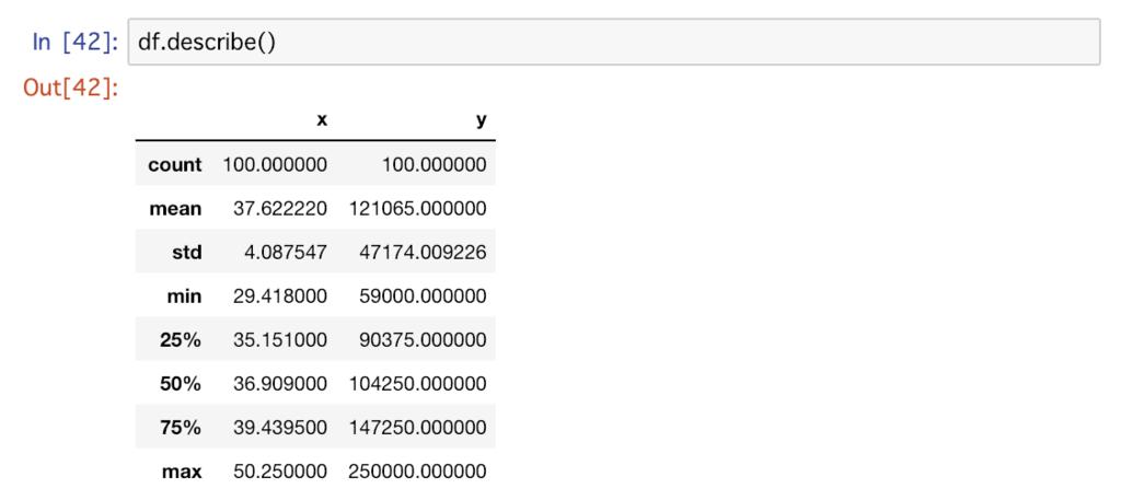 csvデータのpandasを利用した読み込み