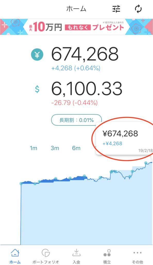 ウェルスナビ運用実績回復期,wealthnavi-record