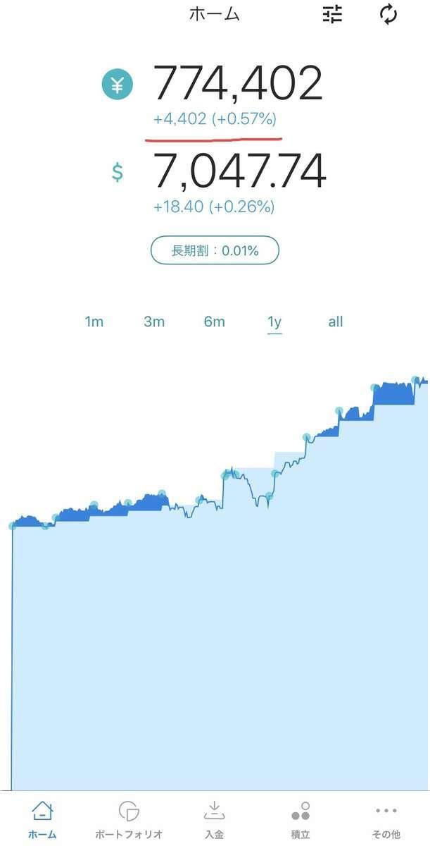 2019年5月18日のウェルスナビの運用実績(1年目)
