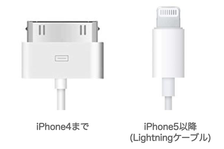 iPhoneケーブルの種類の違い