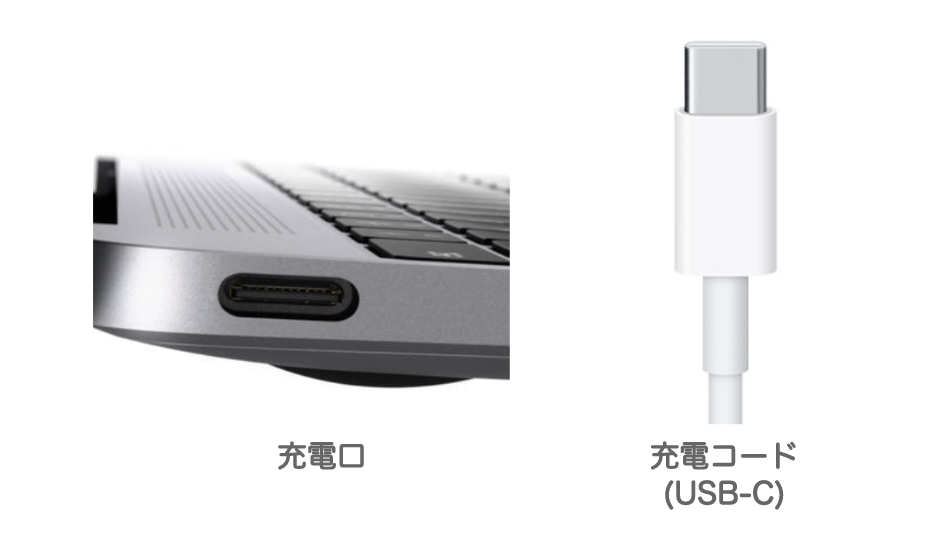 macbook/air/proのusb-cケーブル