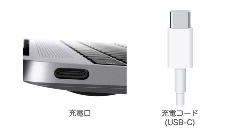 macbook/air/proのusb-cケーブル