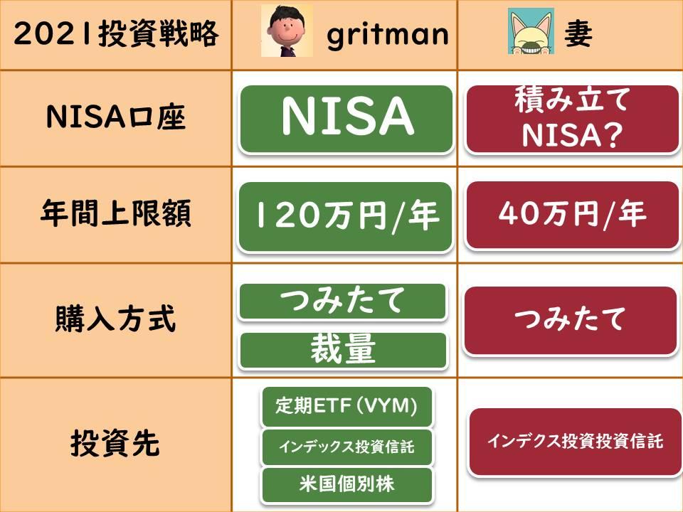 f:id:gritman:20210807221737j:plain
