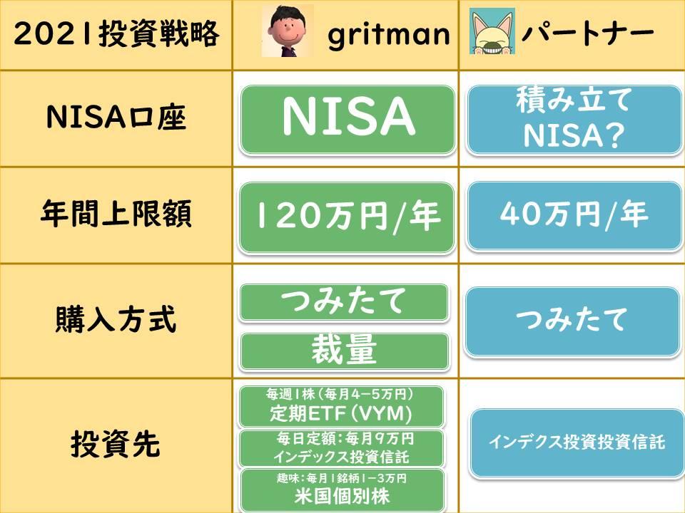 f:id:gritman:20210901222513j:plain