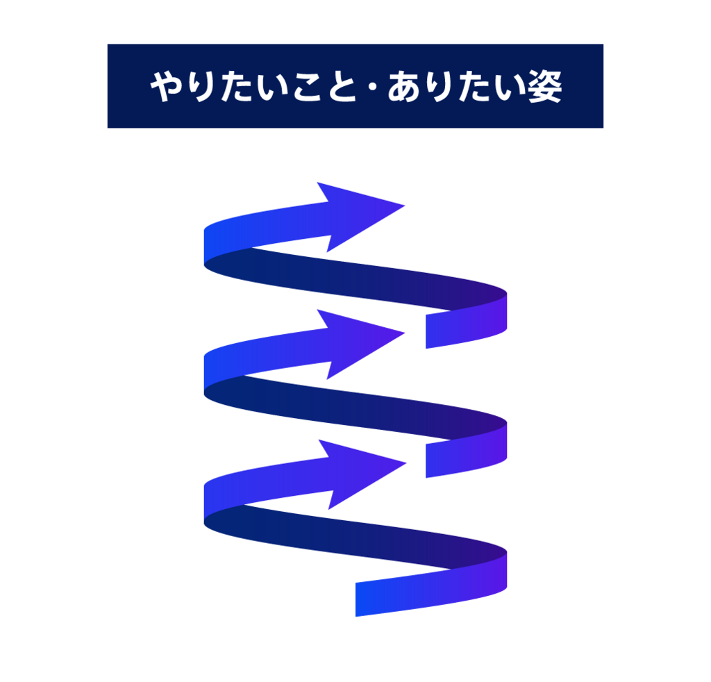 f:id:grooves:20180618151237p:plain