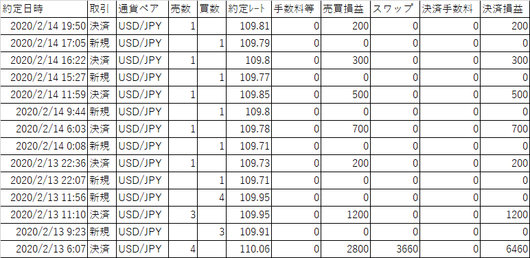 f:id:grosty:20200215111907p:plain