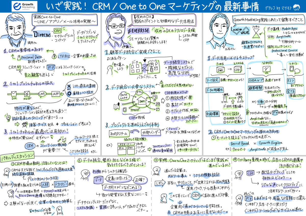 Graphic Recording by 編集部マツモト