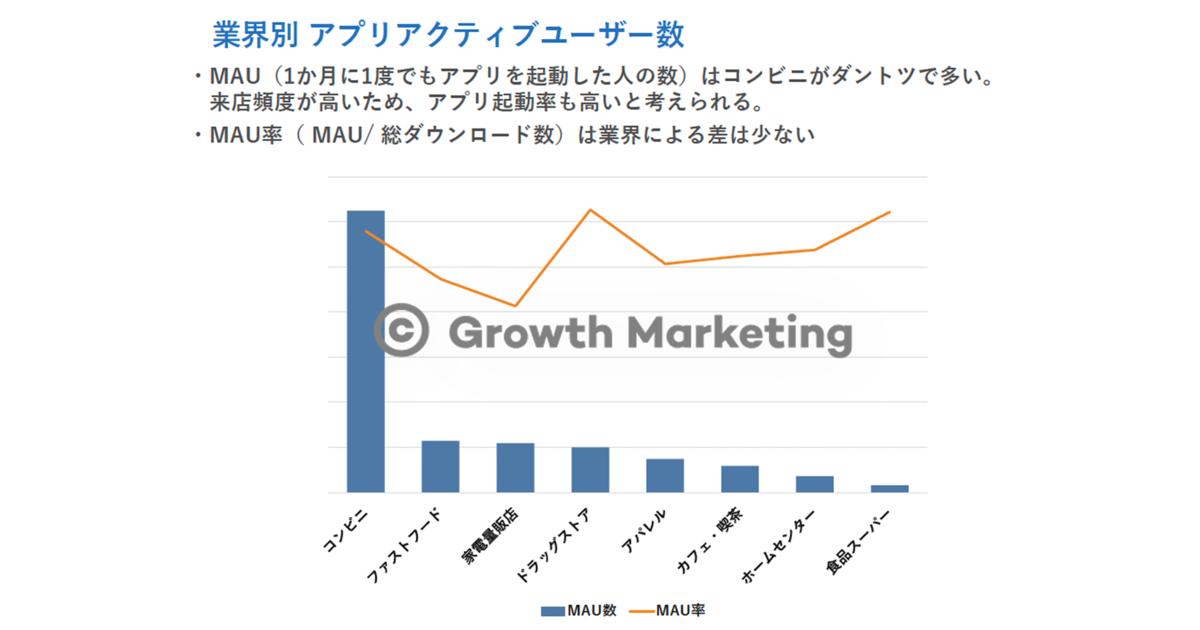 f:id:growth-marketing:20210122101239p:plain