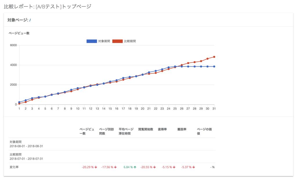 f:id:growth-support:20180826144514p:plain