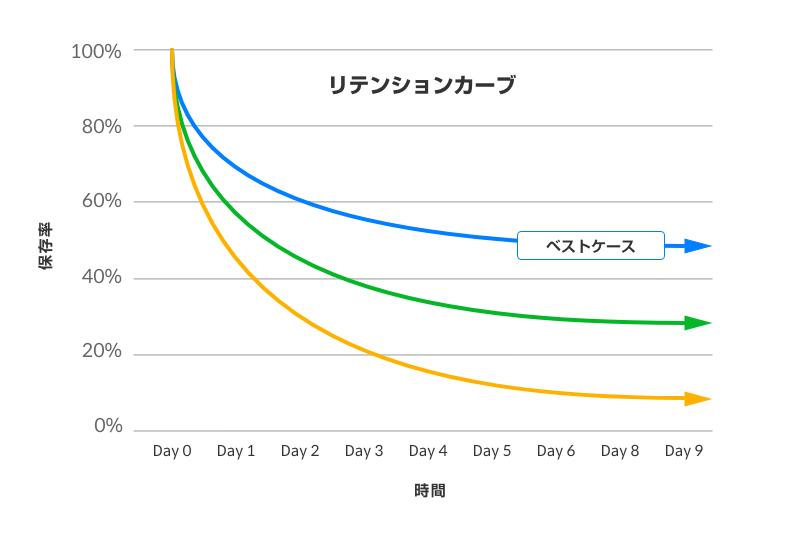 f:id:growthmarketing:20200614193331p:plain
