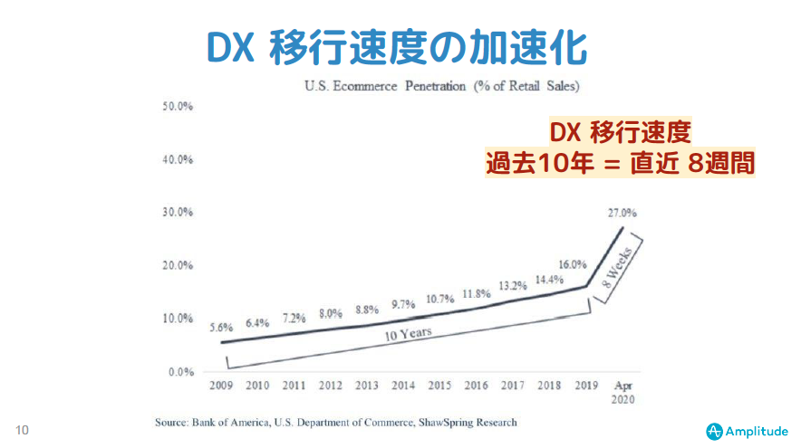 f:id:growthmarketing:20200705000808p:plain