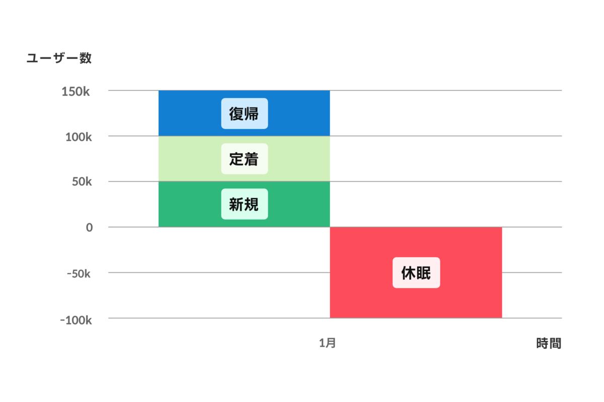 f:id:growthmarketing:20200909203326p:plain