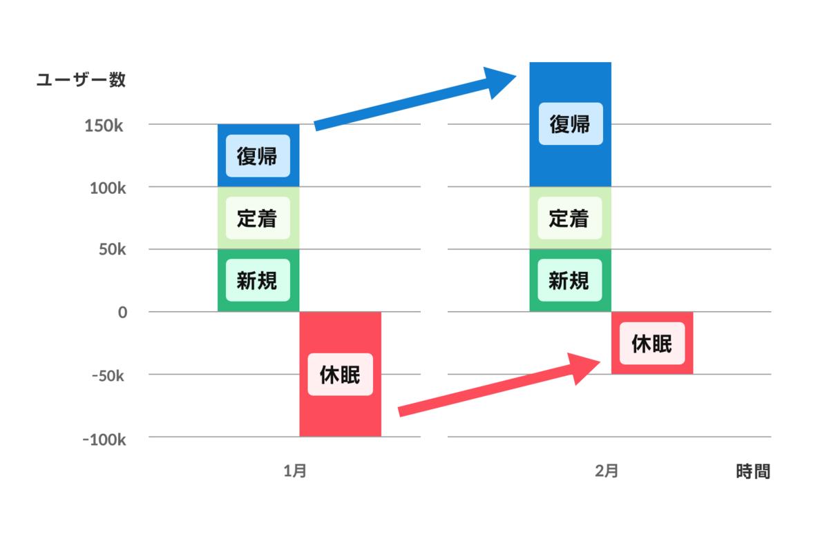 f:id:growthmarketing:20200909203418p:plain