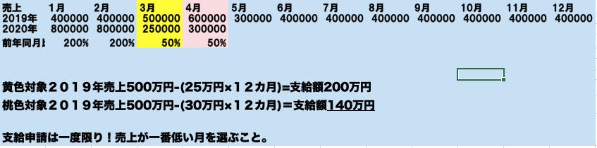 f:id:growup-tc:20200512192842p:plain