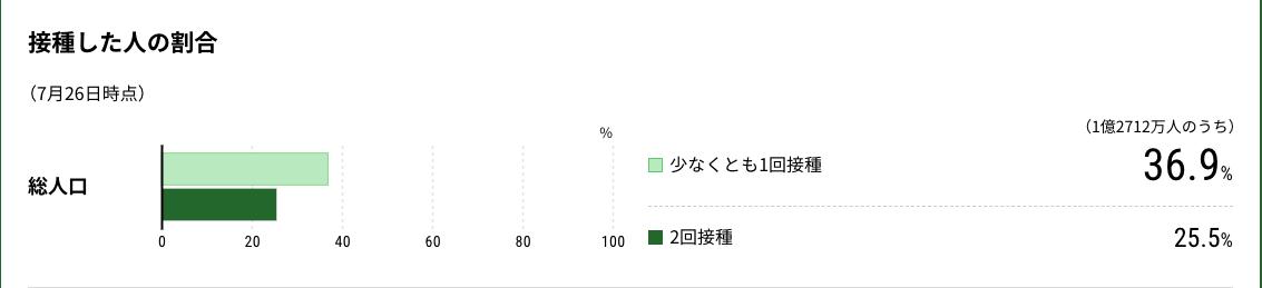 f:id:growup-tc:20210727193810p:plain