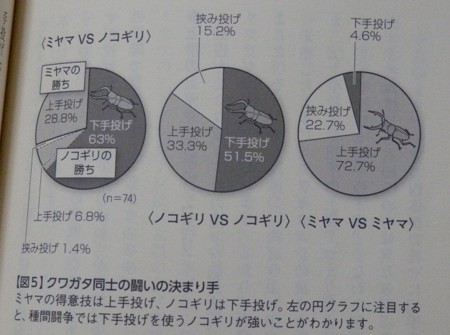 f:id:gryphon:20120720071036j:image
