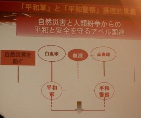 f:id:gryphon:20120910060603j:image