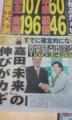 日刊ゲンダイ 未来の党