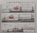 内山安二 コロ助の科学質問箱 パナマ運河