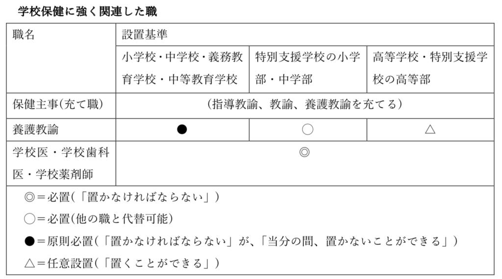 f:id:gsen:20180102232046p:plain