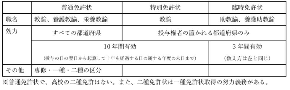f:id:gsen:20180128020809p:plain