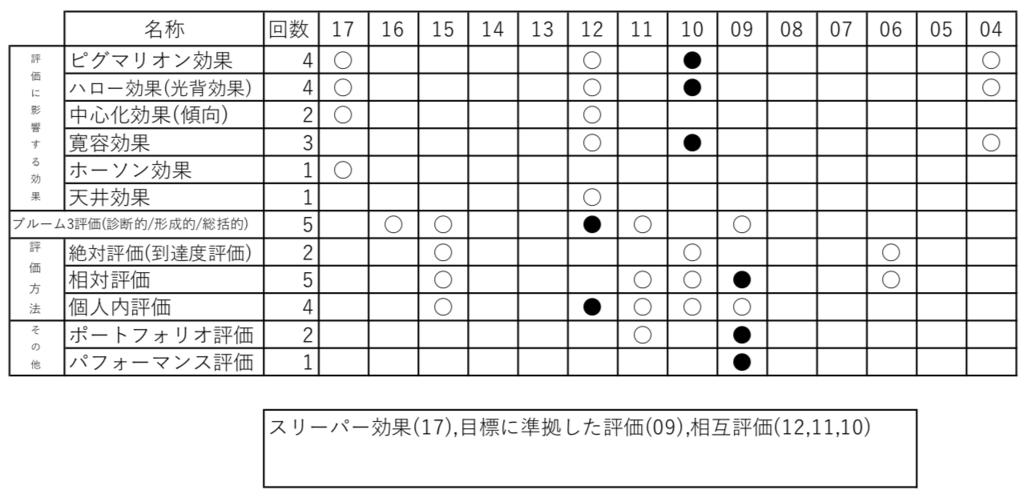 f:id:gsen:20180527010502p:plain