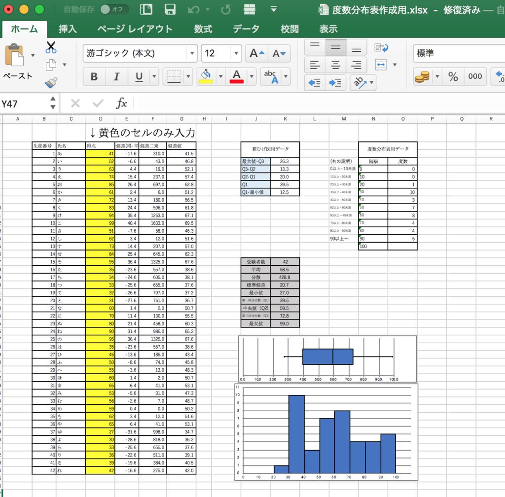 度数分布表と箱ひげ図が一瞬で作れるエクセルファイル作ったよ