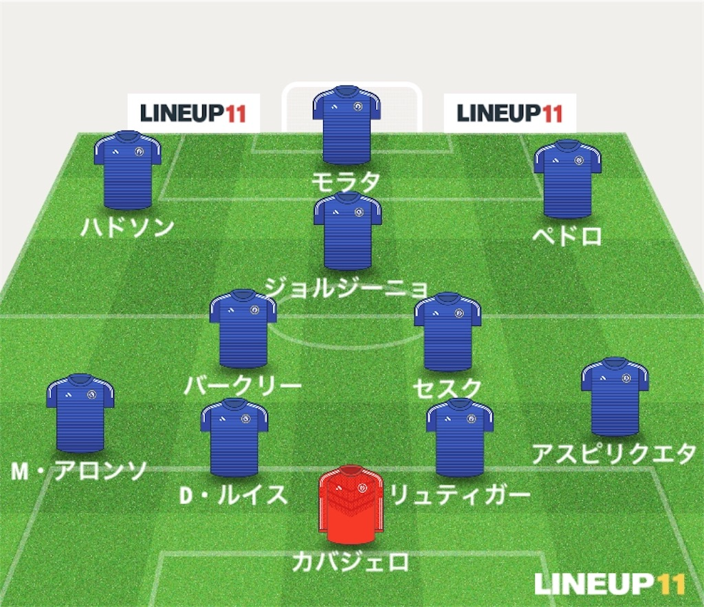 f:id:gsfootball3tbase3gbmusic:20180802052439j:image