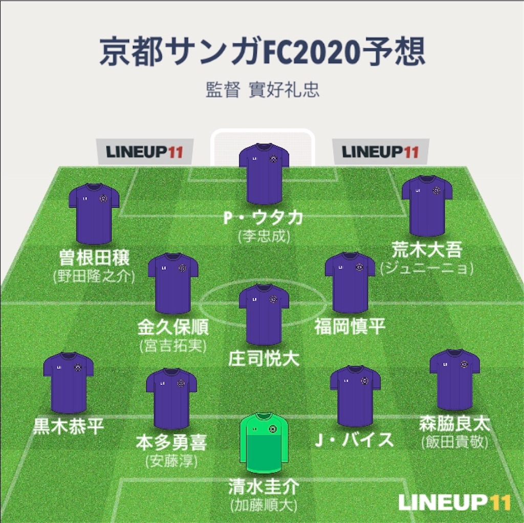 f:id:gsfootball3tbase3gbmusic:20200107223231j:image