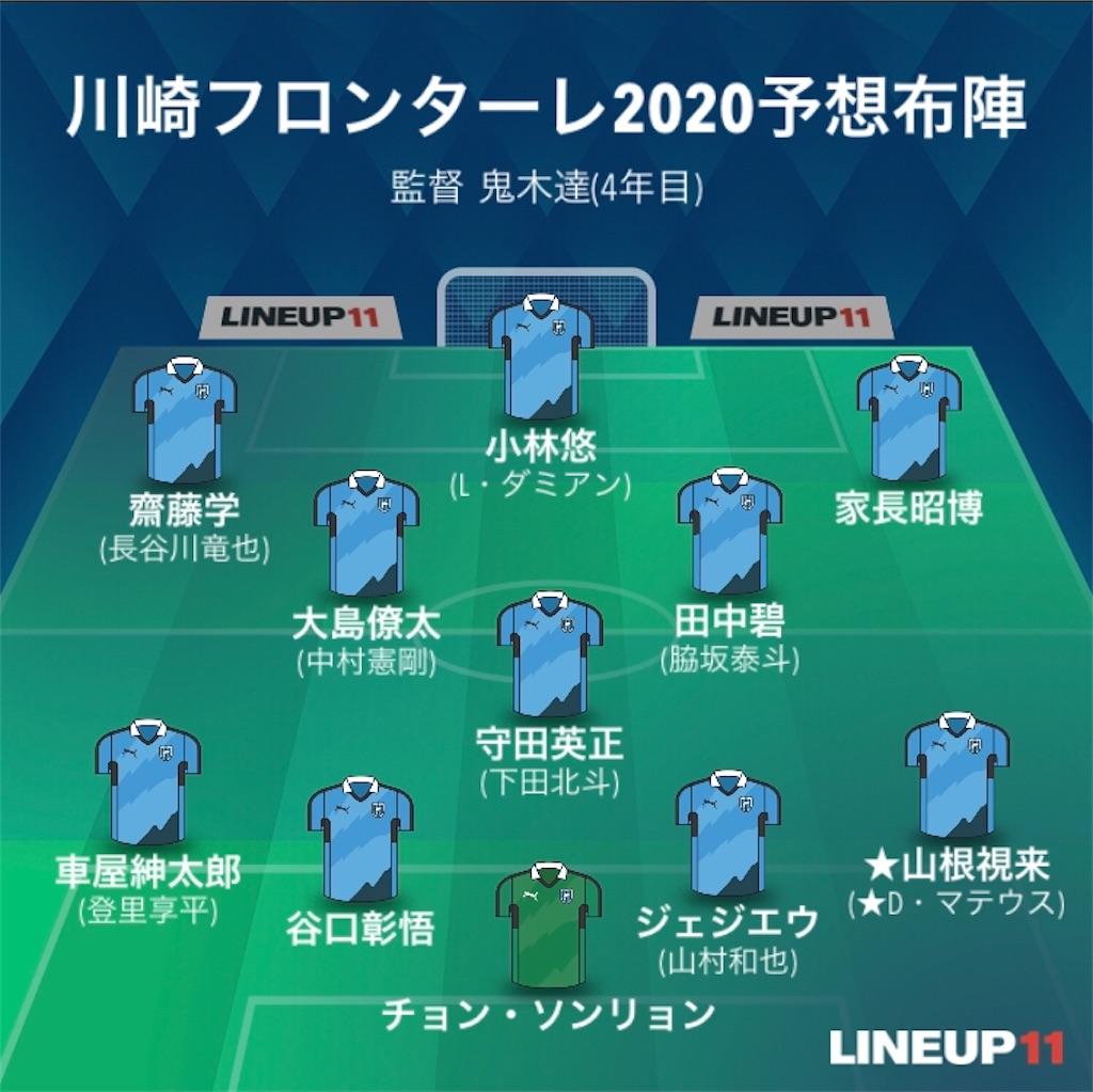 f:id:gsfootball3tbase3gbmusic:20200212120925j:image