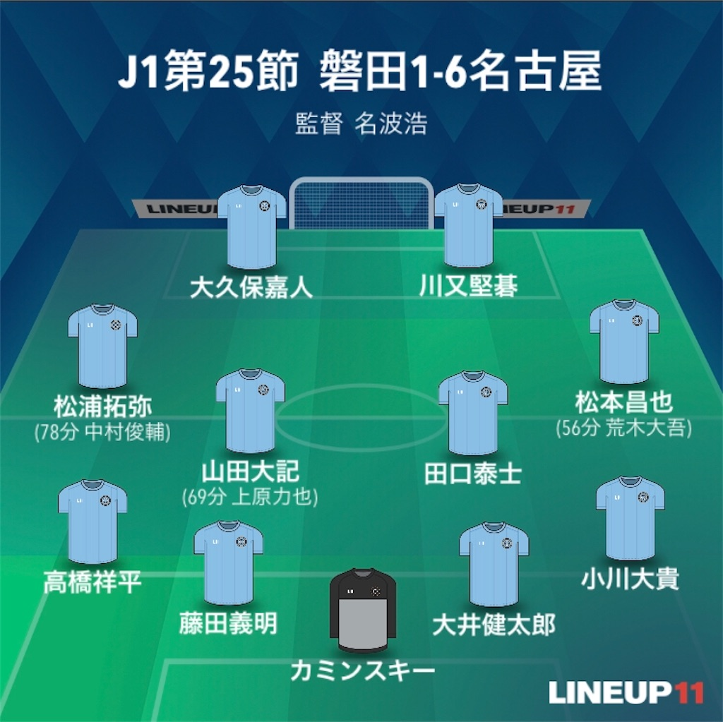f:id:gsfootball3tbase3gbmusic:20200306050842j:image