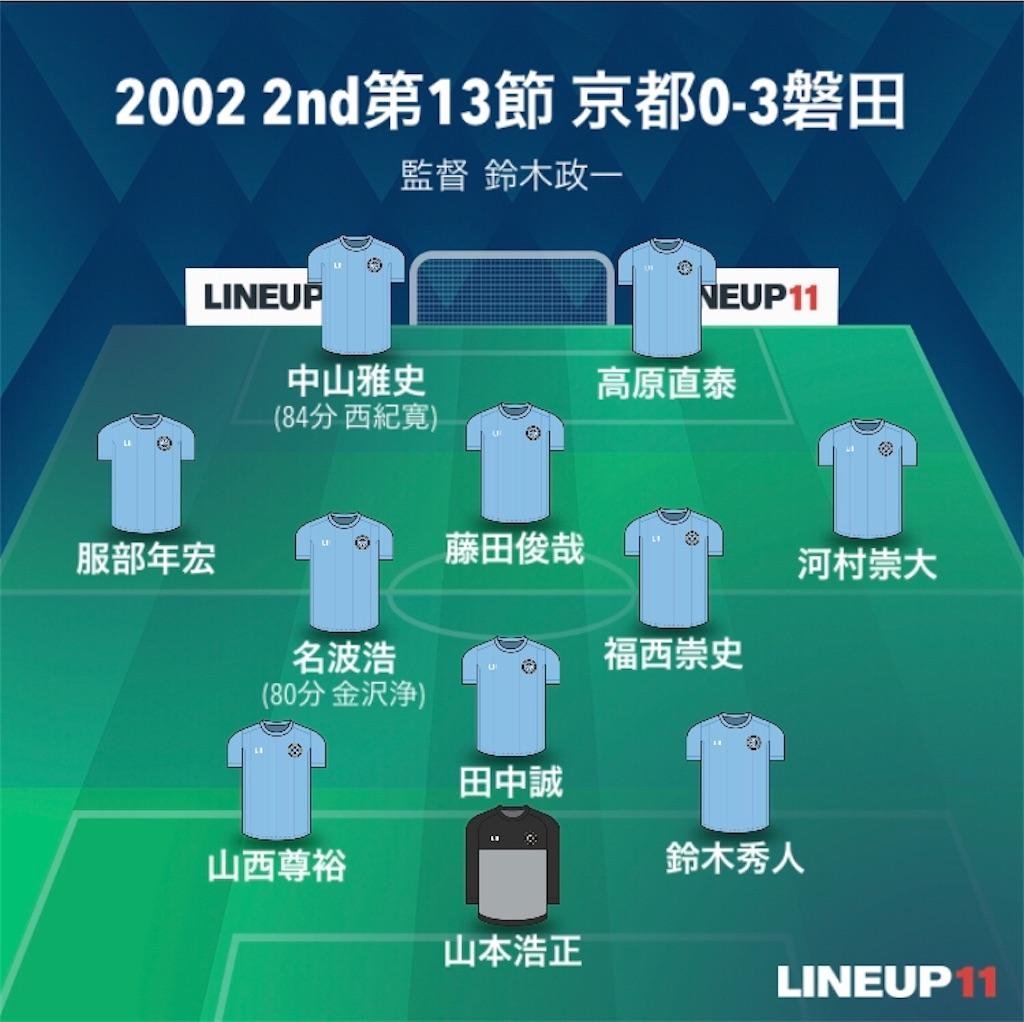 f:id:gsfootball3tbase3gbmusic:20200628075113j:image