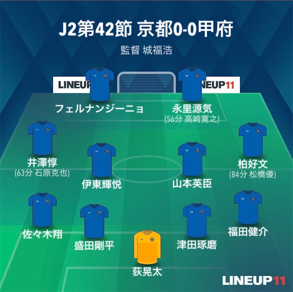 f:id:gsfootball3tbase3gbmusic:20200915204958j:image
