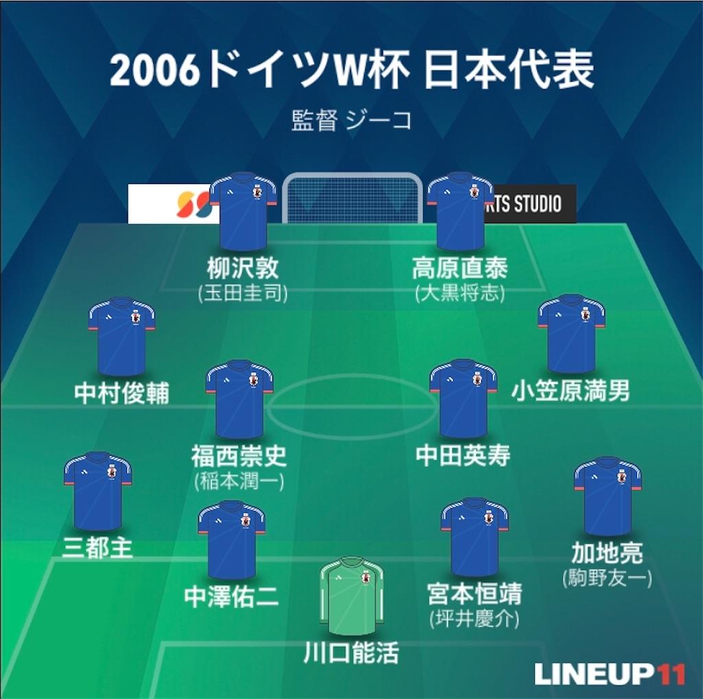 f:id:gsfootball3tbase3gbmusic:20201003021717j:image