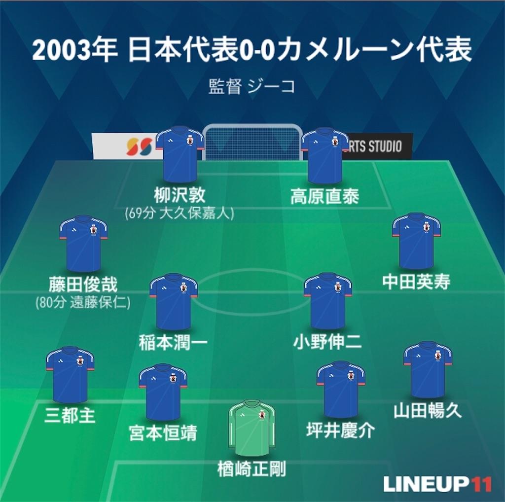 f:id:gsfootball3tbase3gbmusic:20201008035620j:image