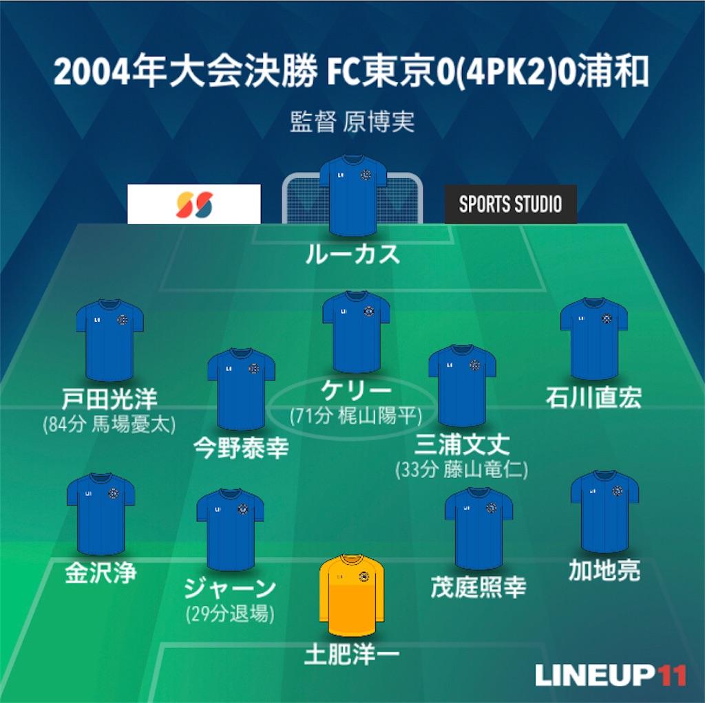 f:id:gsfootball3tbase3gbmusic:20201102165949j:image