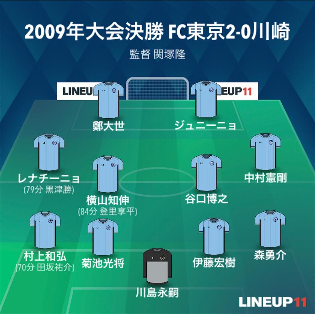 f:id:gsfootball3tbase3gbmusic:20201102170224j:image