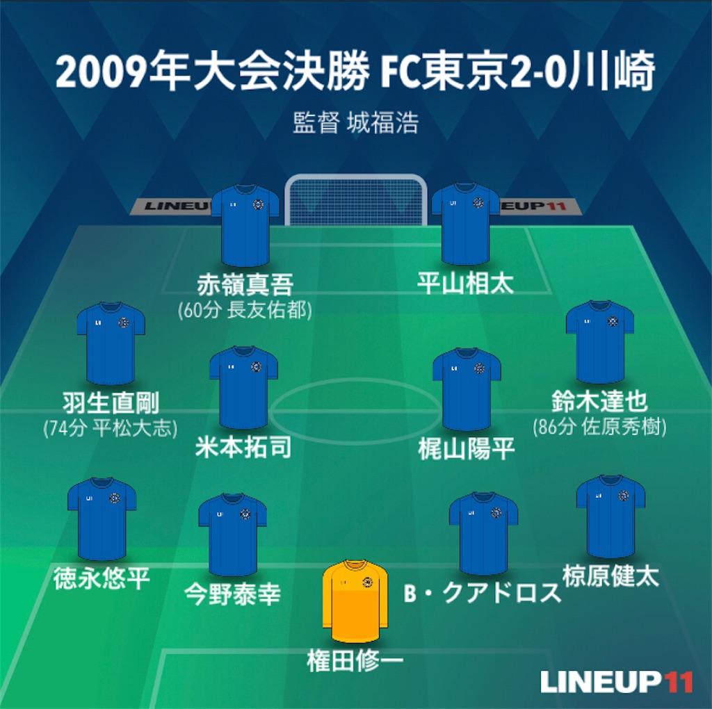 f:id:gsfootball3tbase3gbmusic:20201102170228j:image