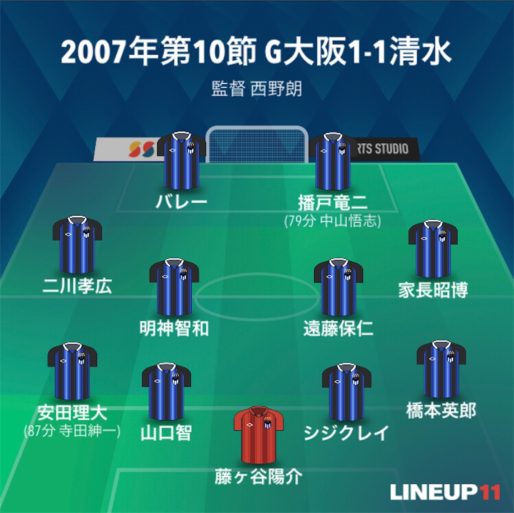 f:id:gsfootball3tbase3gbmusic:20201112231909j:image