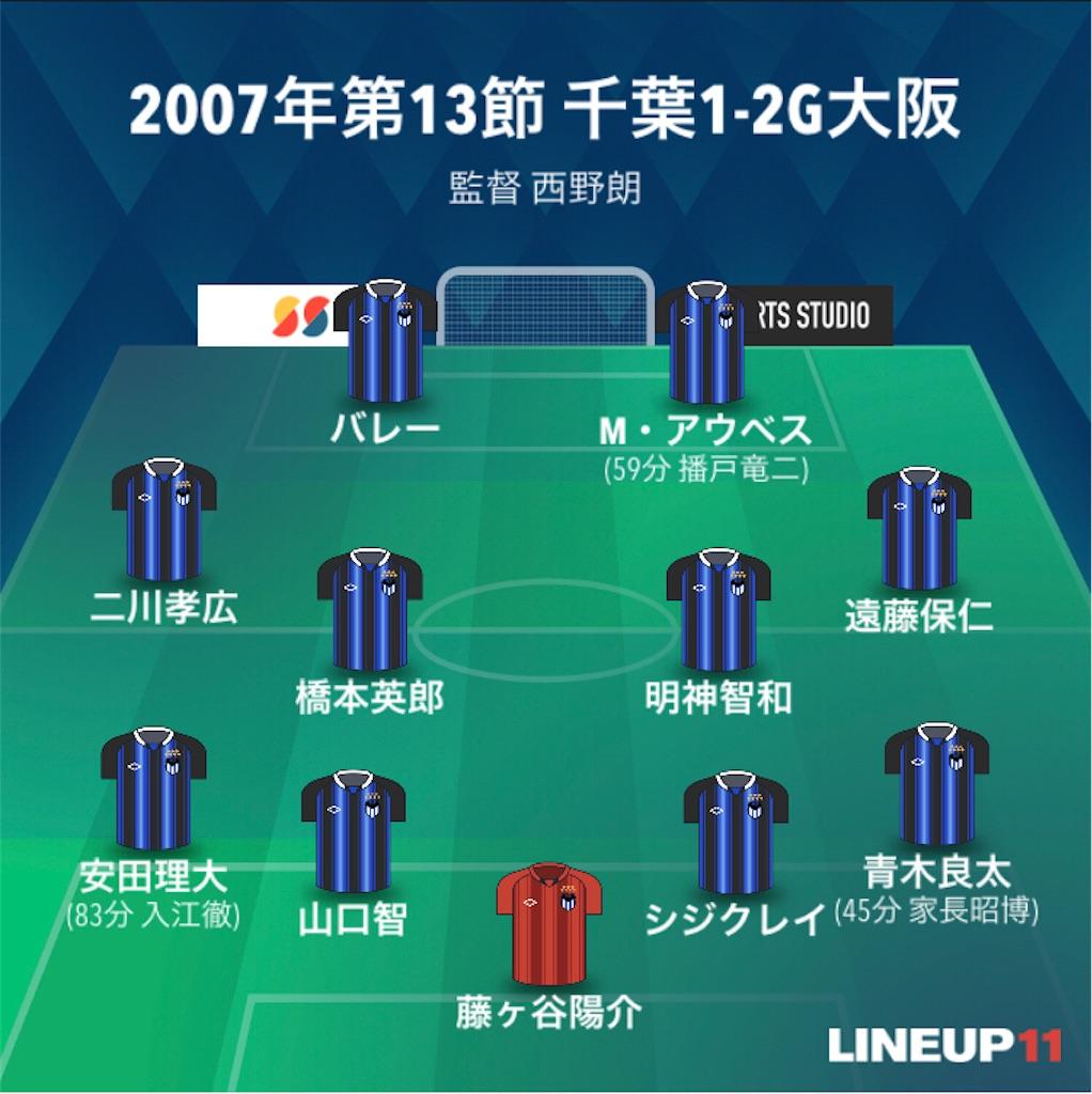 f:id:gsfootball3tbase3gbmusic:20201112231950j:image
