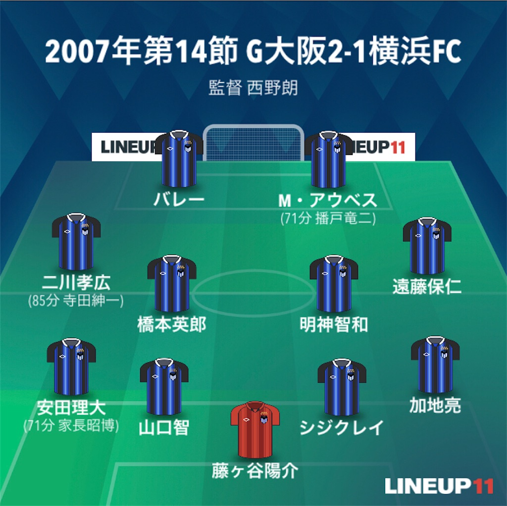 f:id:gsfootball3tbase3gbmusic:20201112232003j:image