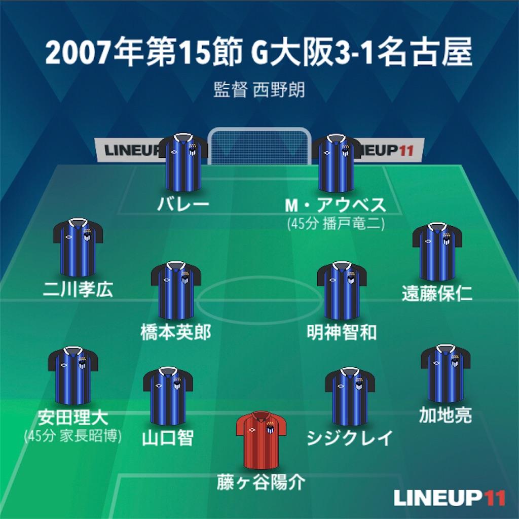 f:id:gsfootball3tbase3gbmusic:20201112232015j:image
