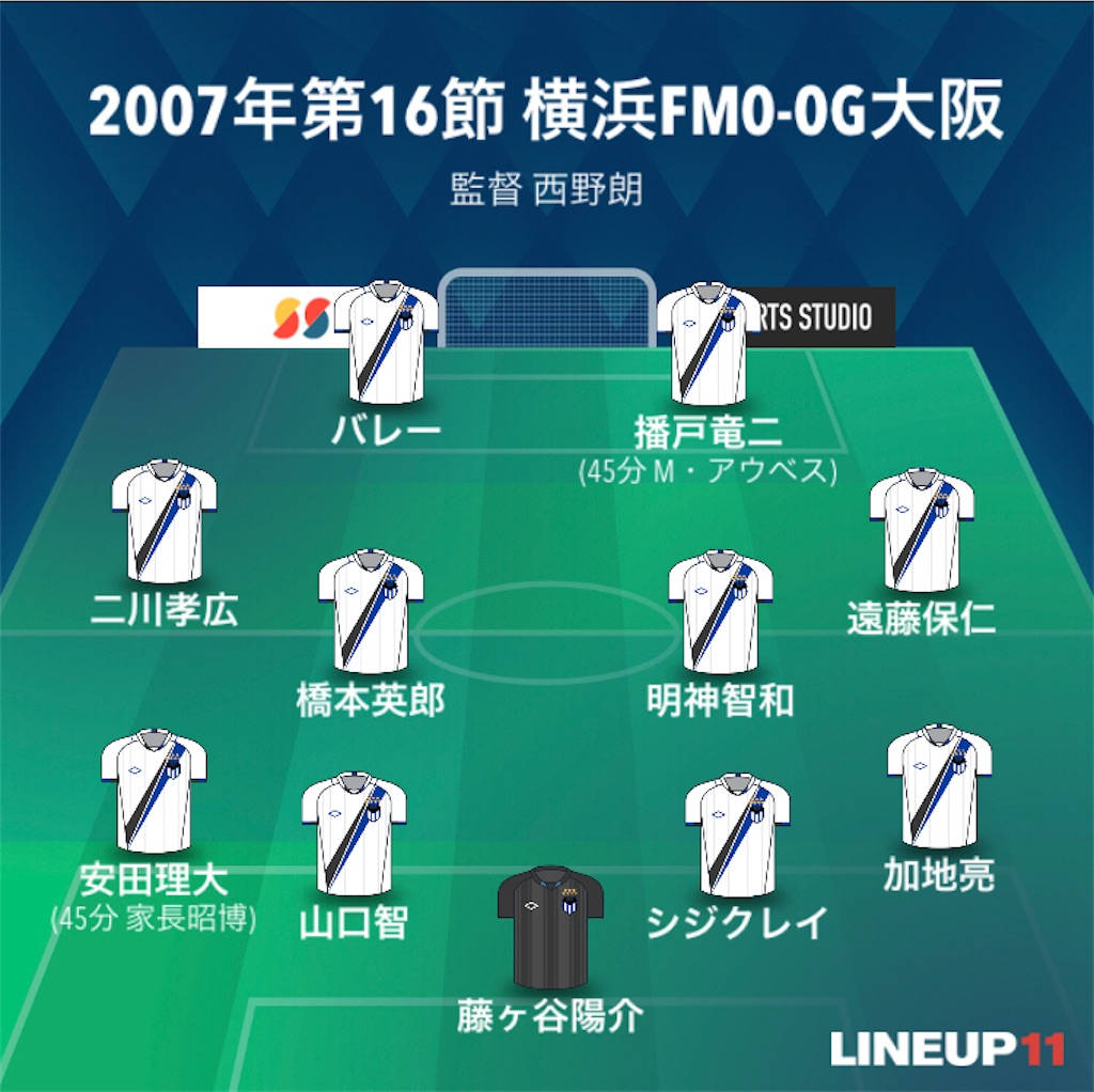 f:id:gsfootball3tbase3gbmusic:20201112232026j:image