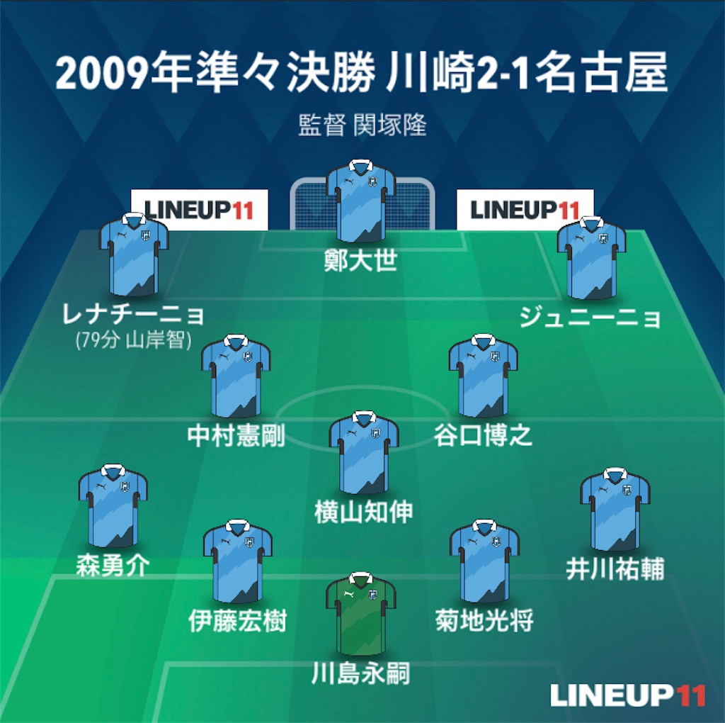 f:id:gsfootball3tbase3gbmusic:20201206051431j:image