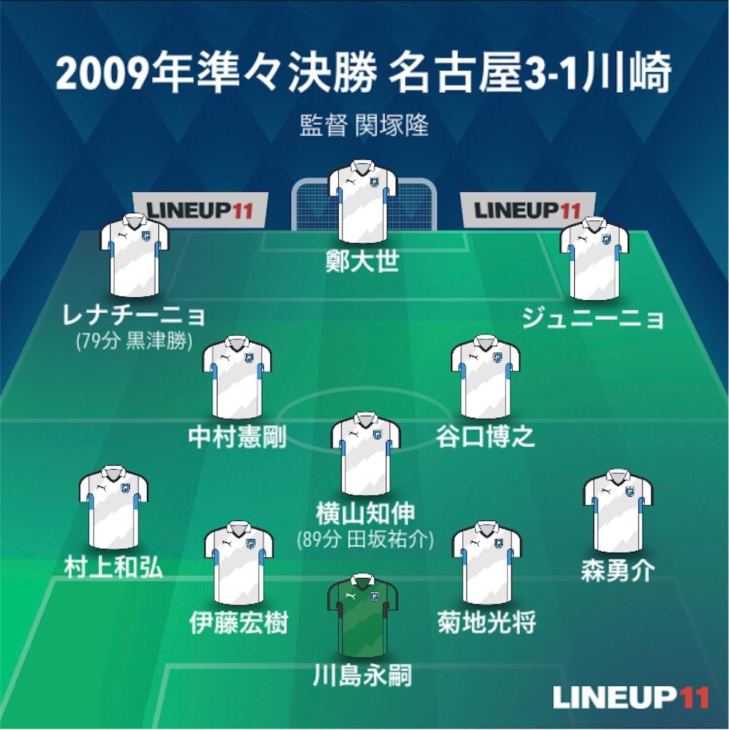 f:id:gsfootball3tbase3gbmusic:20201206051444j:image