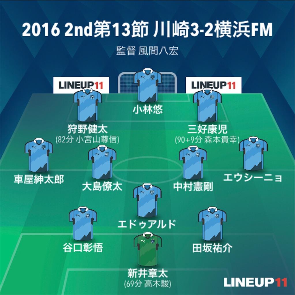 f:id:gsfootball3tbase3gbmusic:20210113002441j:image