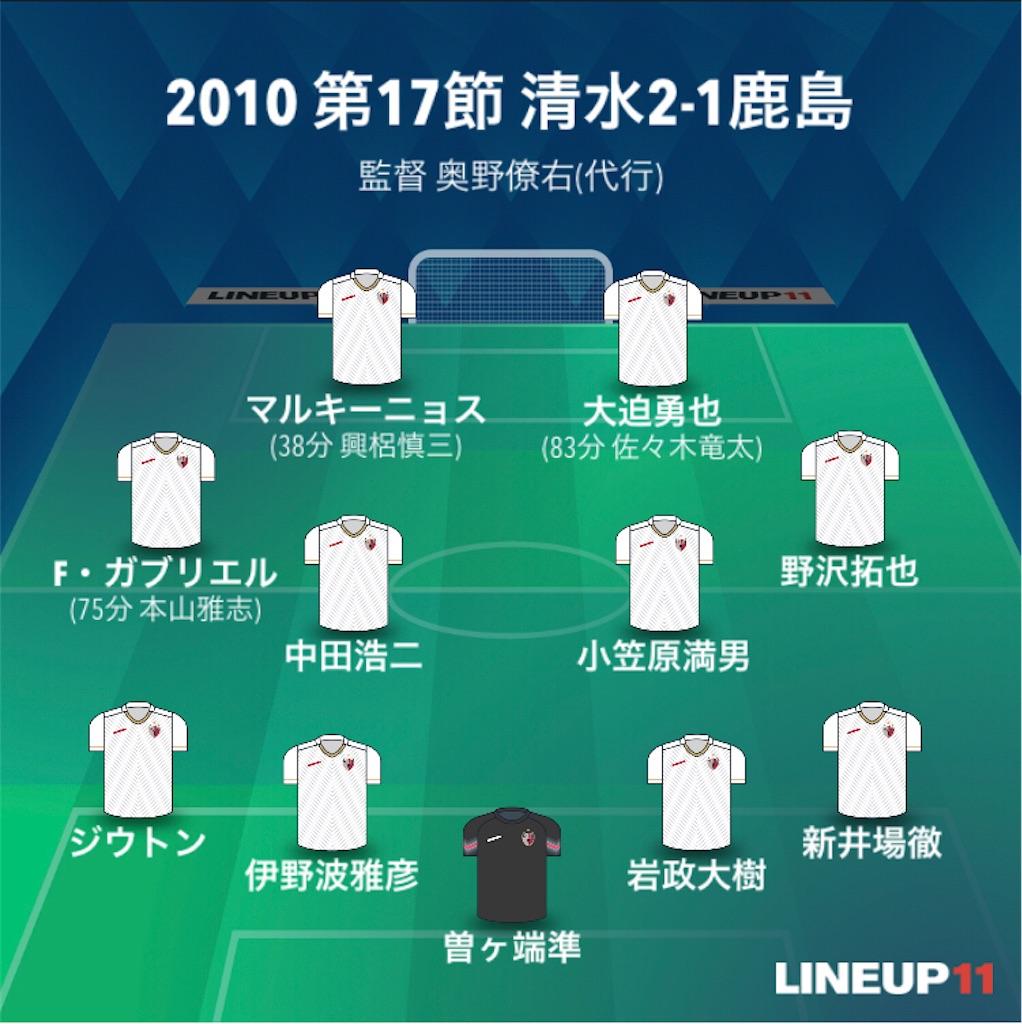 f:id:gsfootball3tbase3gbmusic:20210113002648j:image