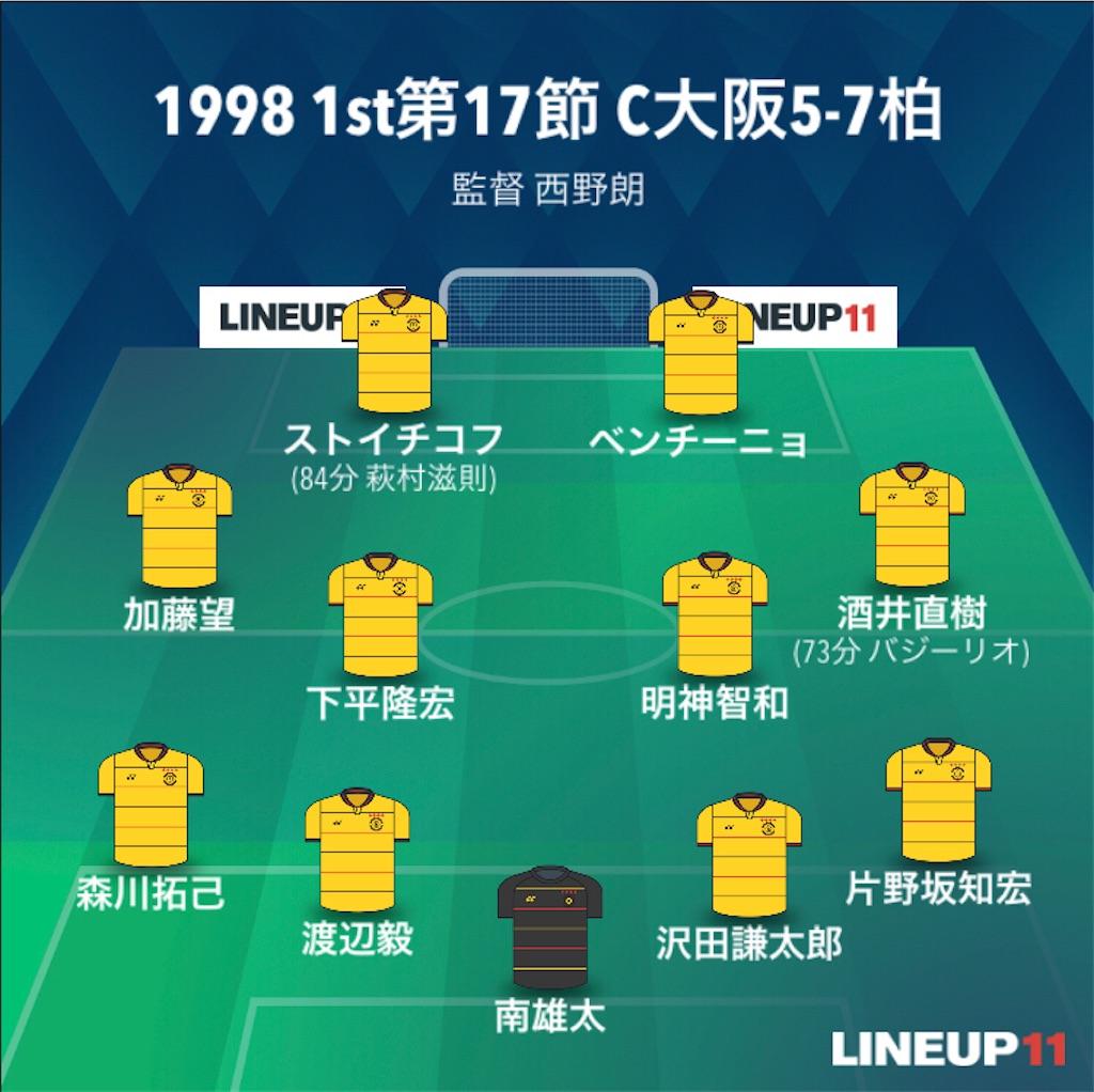f:id:gsfootball3tbase3gbmusic:20210113003341j:image